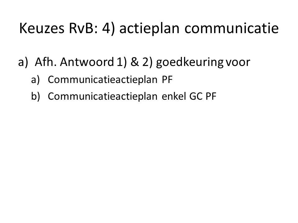 Keuzes RvB: 4) actieplan communicatie a)Afh.