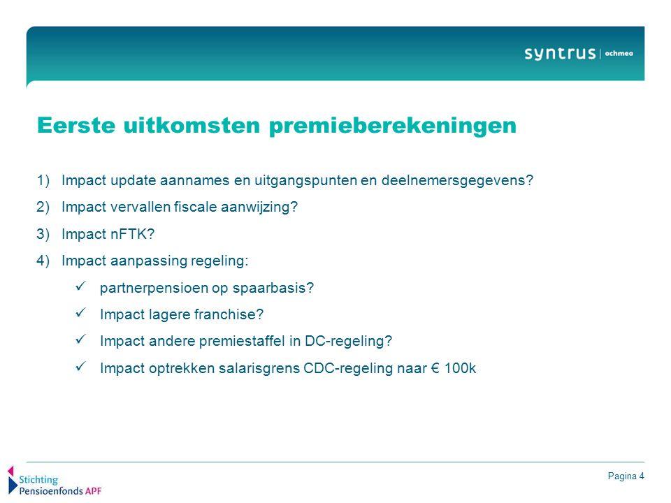 Pagina 4 Eerste uitkomsten premieberekeningen 1)Impact update aannames en uitgangspunten en deelnemersgegevens? 2)Impact vervallen fiscale aanwijzing?