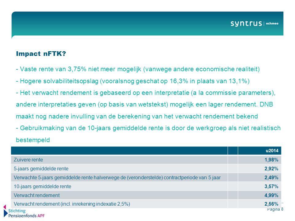 Pagina 8 Impact nFTK? - Vaste rente van 3,75% niet meer mogelijk (vanwege andere economische realiteit) - Hogere solvabiliteitsopslag (vooralsnog gesc