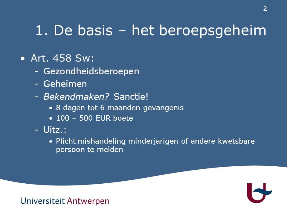 2 1. De basis – het beroepsgeheim Art. 458 Sw: -Gezondheidsberoepen -Geheimen -Bekendmaken? Sanctie! 8 dagen tot 6 maanden gevangenis 100 – 500 EUR bo