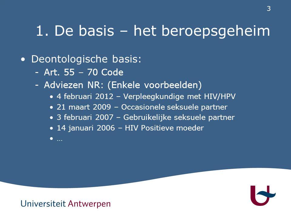 3 1. De basis – het beroepsgeheim Deontologische basis: -Art. 55 – 70 Code -Adviezen NR: (Enkele voorbeelden) 4 februari 2012 – Verpleegkundige met HI