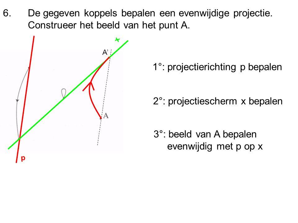 6. De gegeven koppels bepalen een evenwijdige projectie.