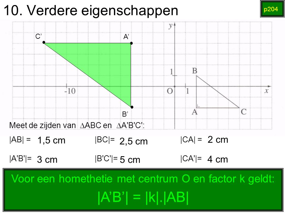 10. Verdere eigenschappen p204 1,5 cm A' B' C' Meet de zijden van  ABC en  A'B'C':  AB  =  BC = CA  =  A'B' = B'C' = CA' = 3 cm 2,5 cm 5 cm 2 cm 4