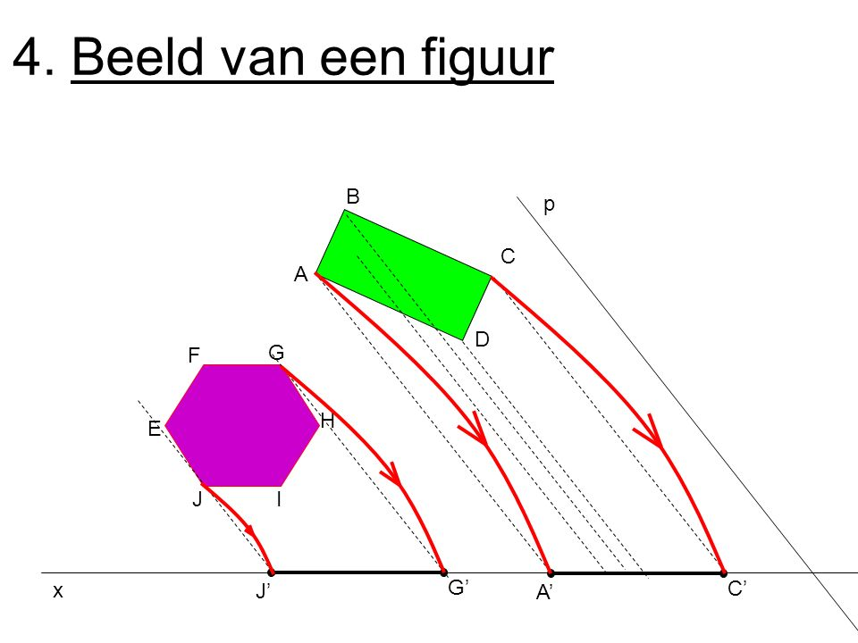 4. Beeld van een figuur A' C' x p A B C D E F G H IJ J' G'