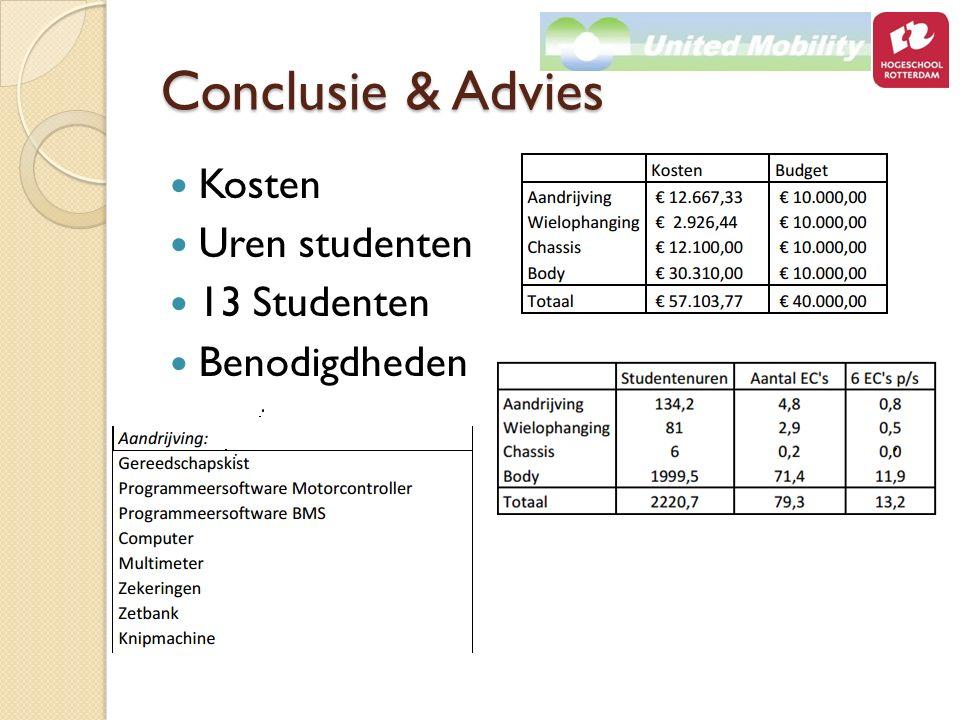 Conclusie & Advies Kosten Uren studenten 13 Studenten Benodigdheden