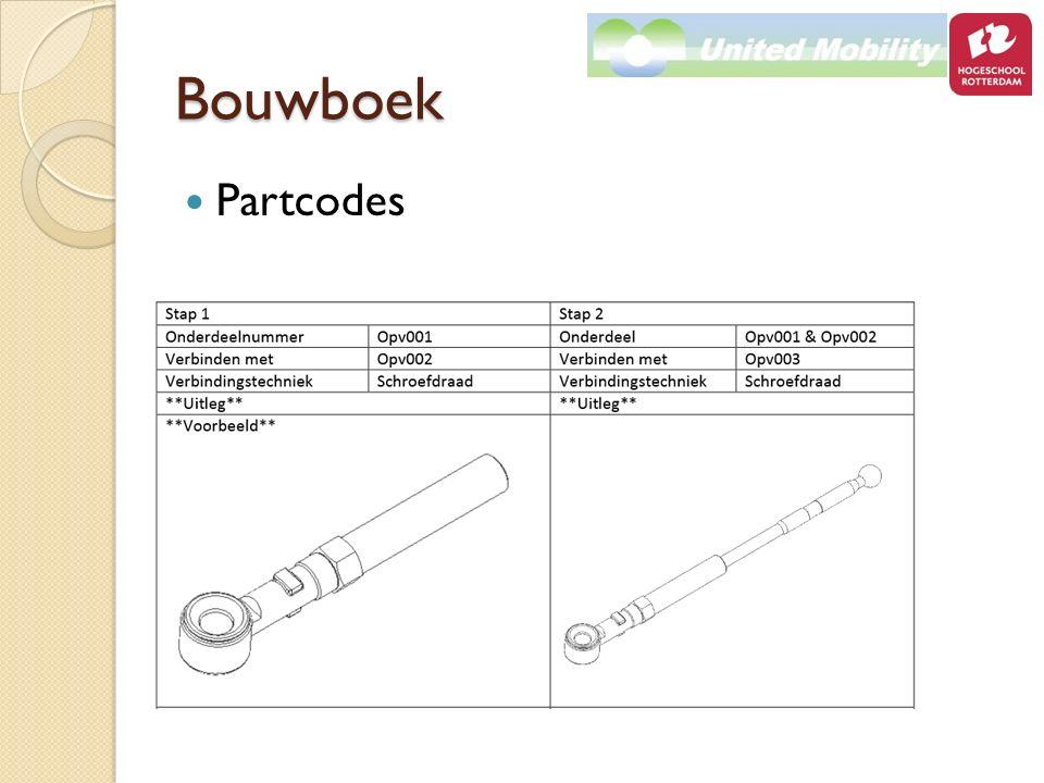 Bouwboek Partcodes