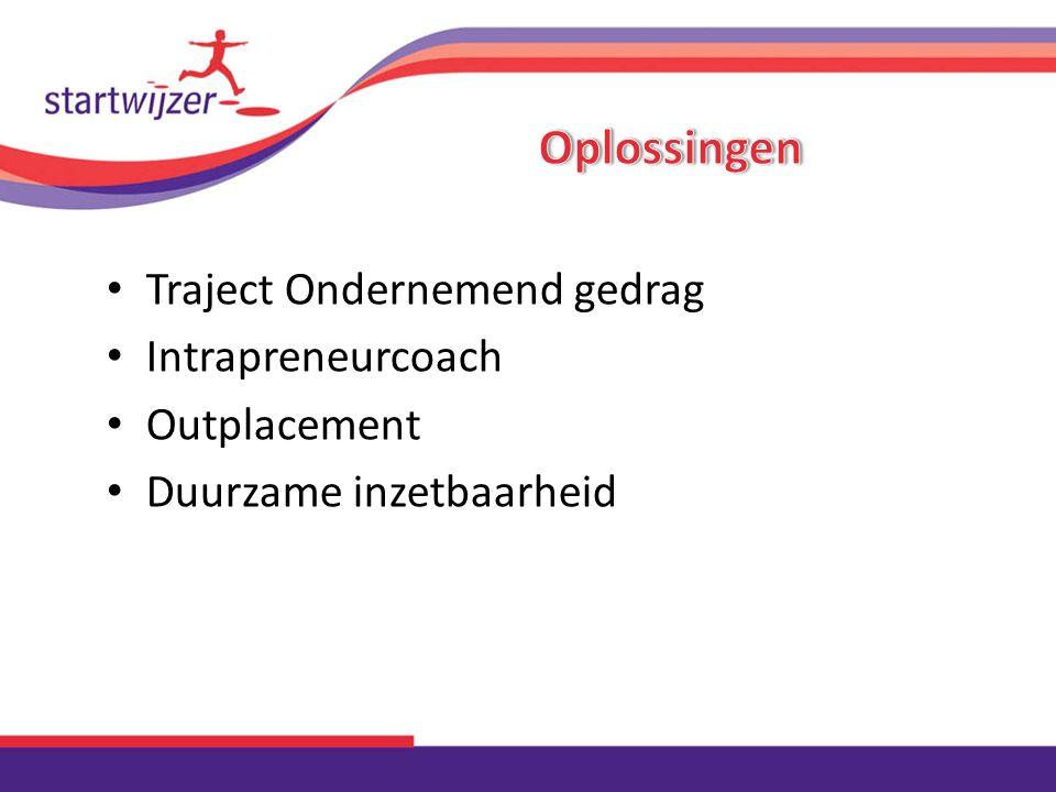 Traject Ondernemend gedrag Intrapreneurcoach Outplacement Duurzame inzetbaarheid