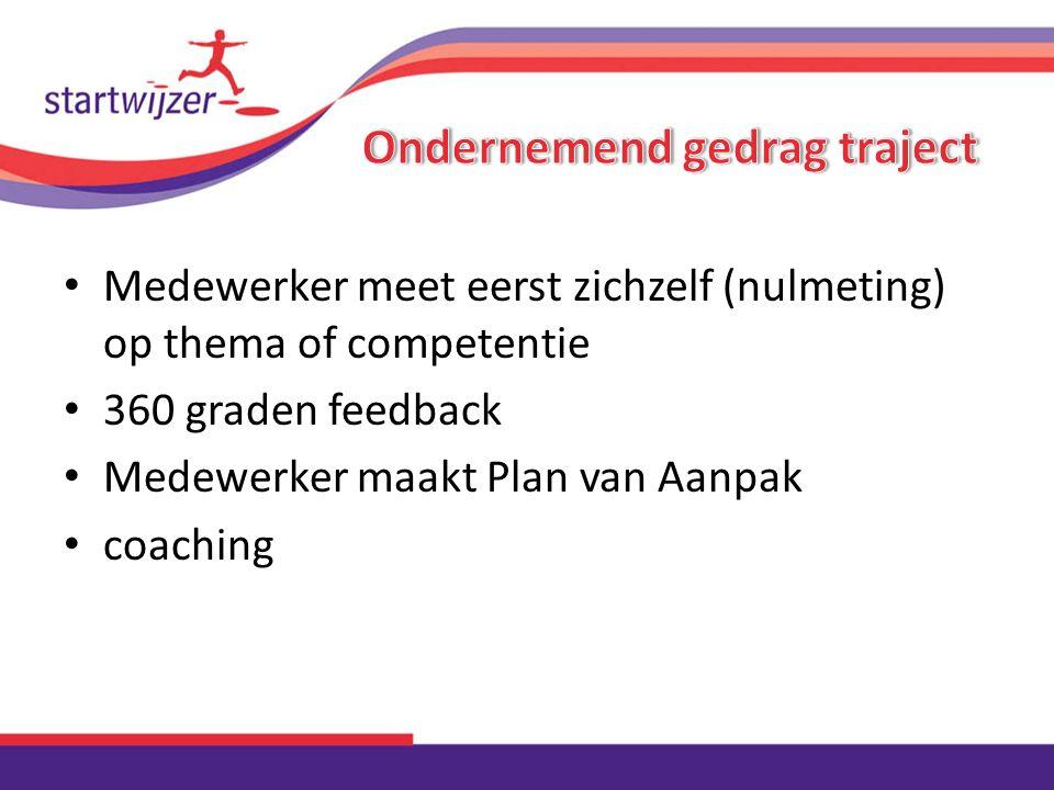 Medewerker meet eerst zichzelf (nulmeting) op thema of competentie 360 graden feedback Medewerker maakt Plan van Aanpak coaching