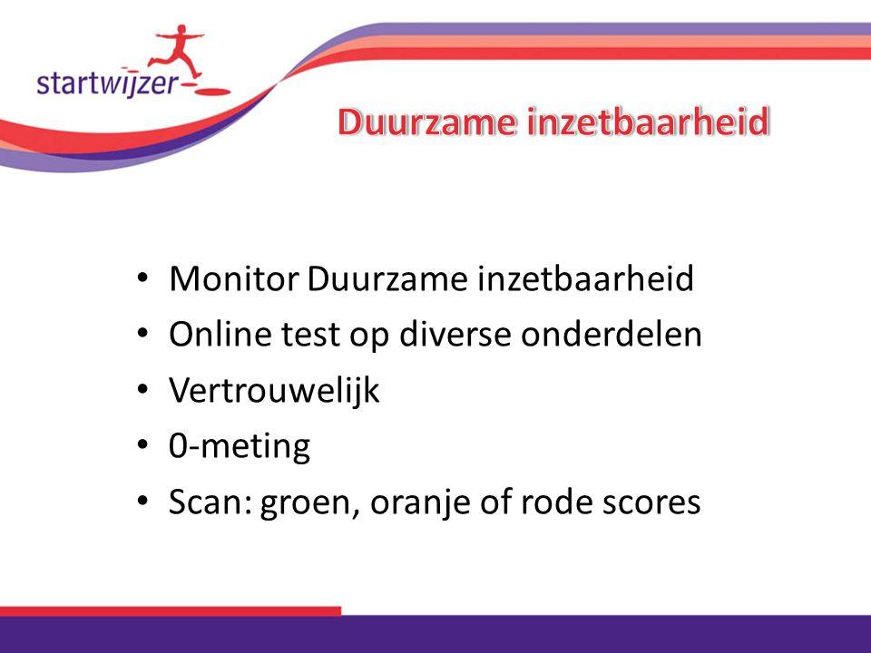 Monitor Duurzame inzetbaarheid Online test op diverse onderdelen Vertrouwelijk 0-meting Scan: groen, oranje of rode scores