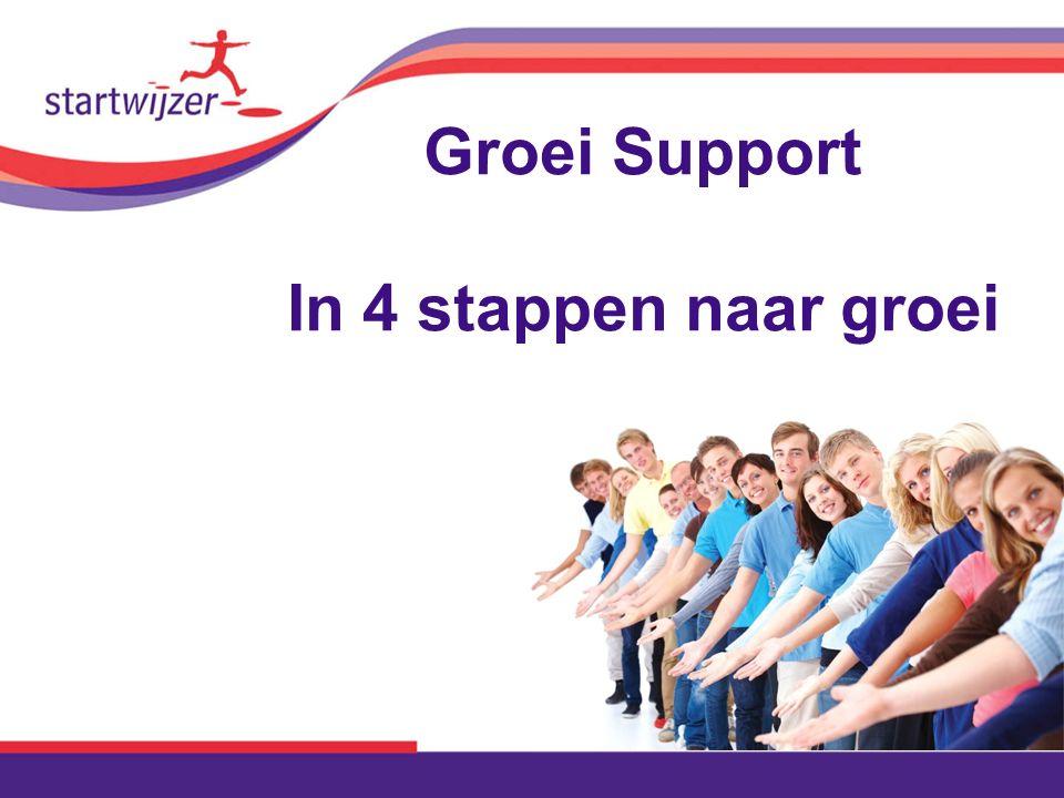 Groei Support In 4 stappen naar groei