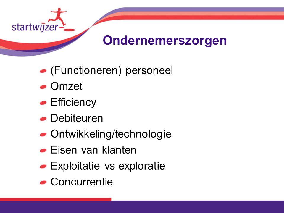 (Functioneren) personeel Omzet Efficiency Debiteuren Ontwikkeling/technologie Eisen van klanten Exploitatie vs exploratie Concurrentie