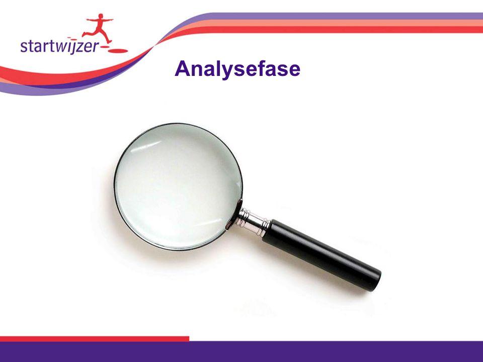 Analysefase