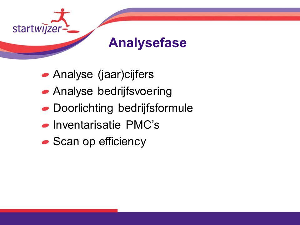 Analyse (jaar)cijfers Analyse bedrijfsvoering Doorlichting bedrijfsformule Inventarisatie PMC's Scan op efficiency