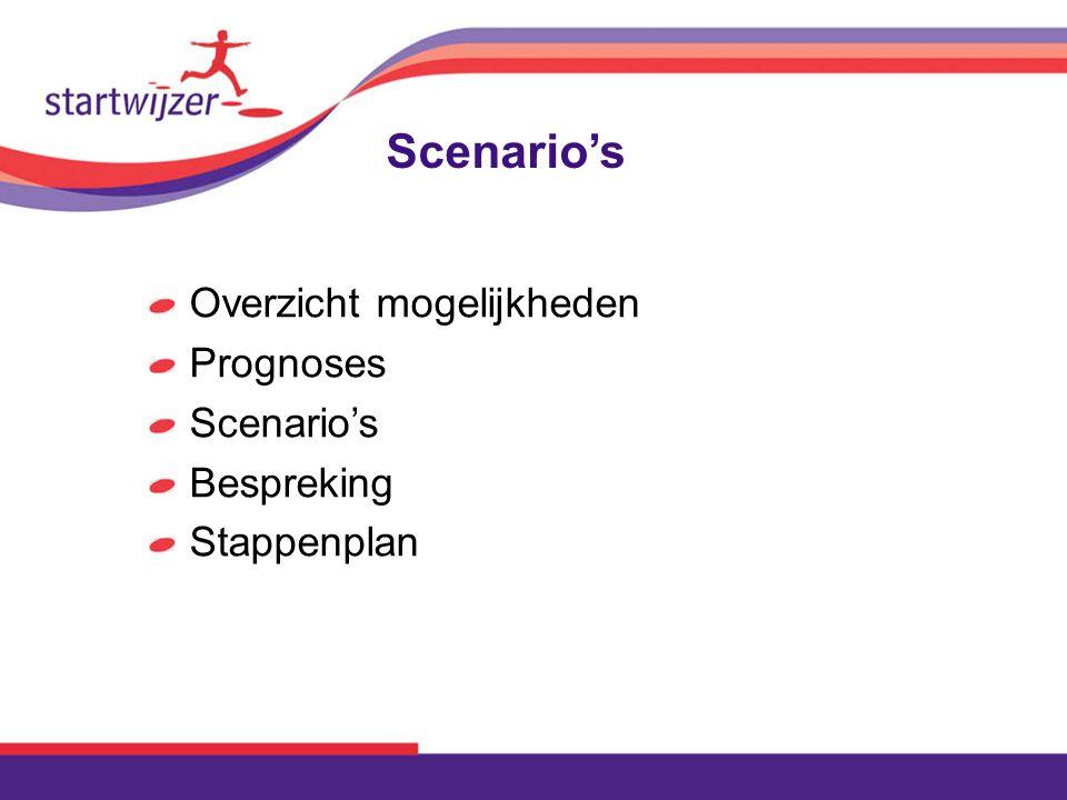 Overzicht mogelijkheden Prognoses Scenario's Bespreking Stappenplan