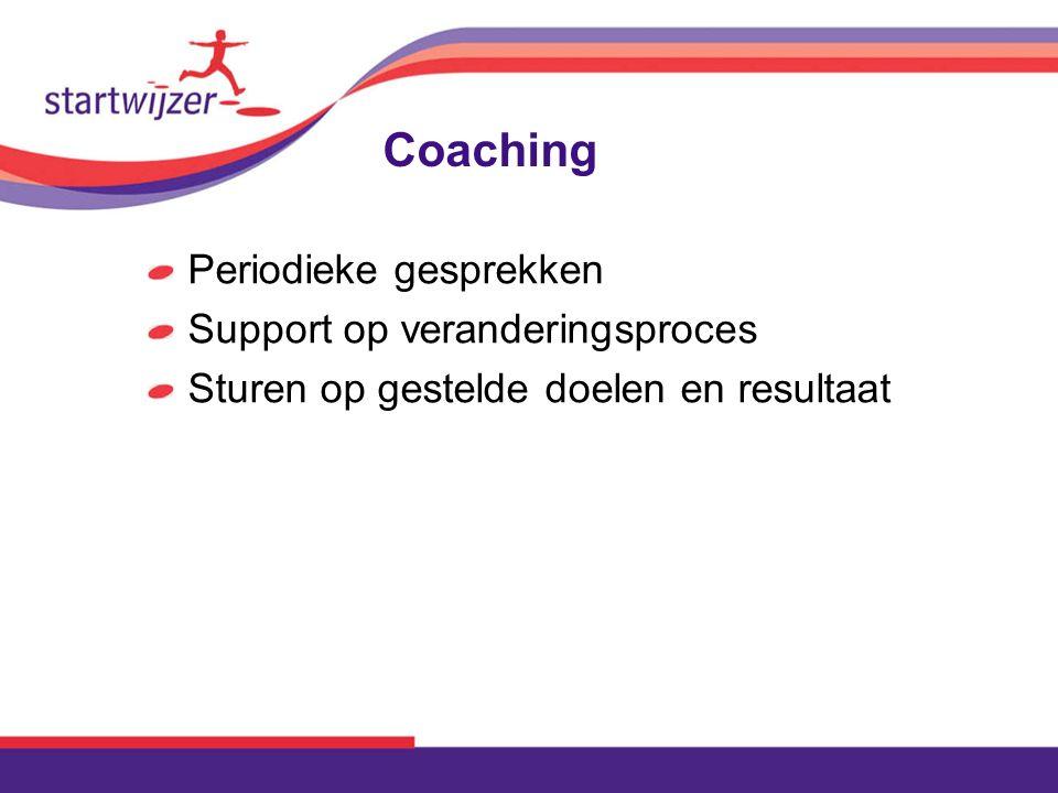 Coaching Periodieke gesprekken Support op veranderingsproces Sturen op gestelde doelen en resultaat