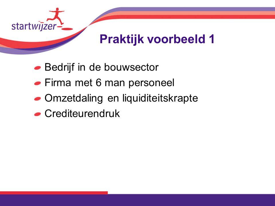 Praktijk voorbeeld 1 Bedrijf in de bouwsector Firma met 6 man personeel Omzetdaling en liquiditeitskrapte Crediteurendruk