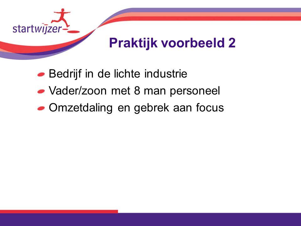 Praktijk voorbeeld 2 Bedrijf in de lichte industrie Vader/zoon met 8 man personeel Omzetdaling en gebrek aan focus