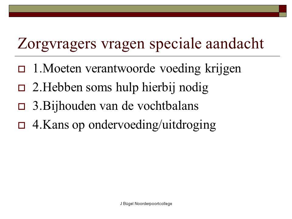 J Bügel Noorderpoortcollege Zorgvragers vragen speciale aandacht 11.Moeten verantwoorde voeding krijgen 22.Hebben soms hulp hierbij nodig 33.Bij