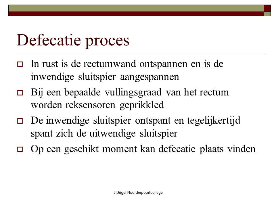 J Bügel Noorderpoortcollege Defecatie proces  In rust is de rectumwand ontspannen en is de inwendige sluitspier aangespannen  Bij een bepaalde vulli