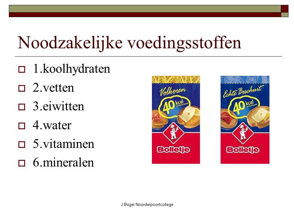 J Bügel Noorderpoortcollege Noodzakelijke voedingsstoffen  1.koolhydraten  2.vetten  3.eiwitten  4.water  5.vitaminen  6.mineralen