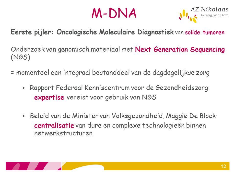 M-DNA Eerste pijler: Oncologische Moleculaire Diagnostiek van solide tumoren Onderzoek van genomisch materiaal met Next Generation Sequencing (NGS) =