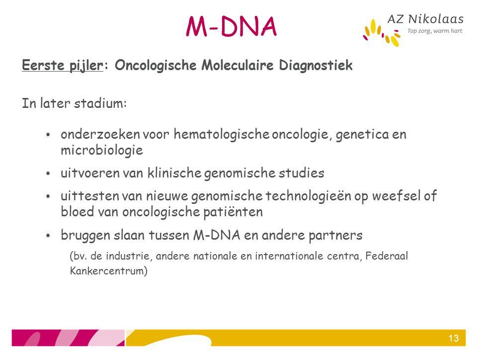 M-DNA Eerste pijler: Oncologische Moleculaire Diagnostiek In later stadium: onderzoeken voor hematologische oncologie, genetica en microbiologie uitvo