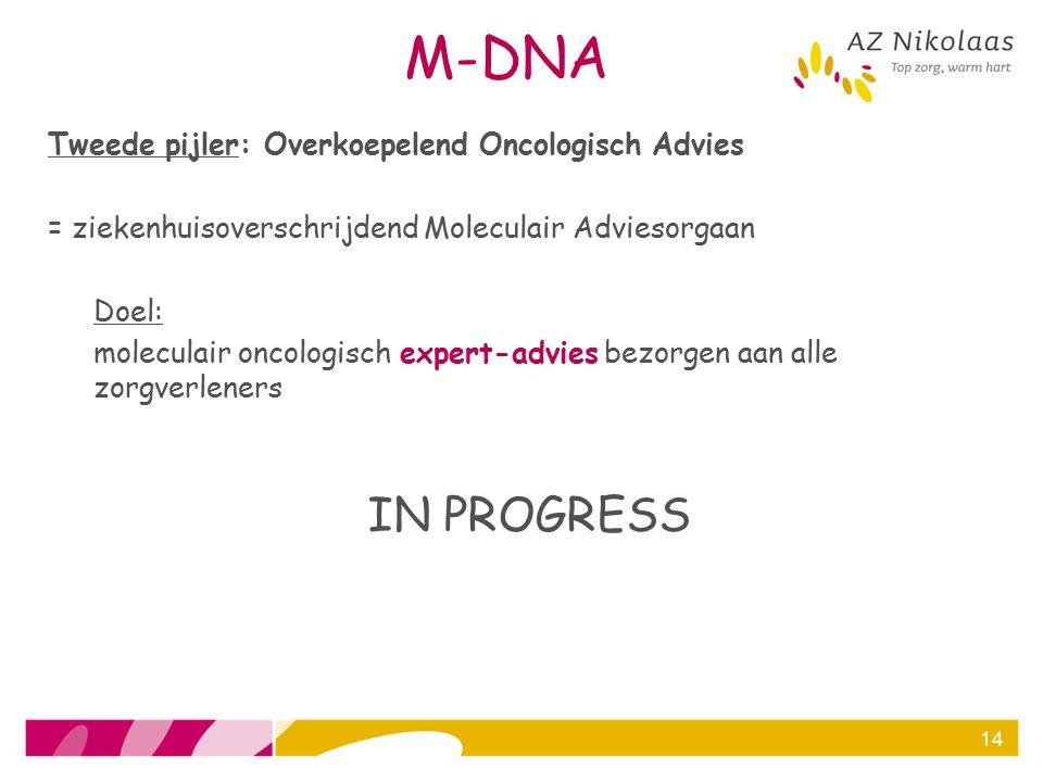 M-DNA Tweede pijler: Overkoepelend Oncologisch Advies = ziekenhuisoverschrijdend Moleculair Adviesorgaan Doel: moleculair oncologisch expert-advies be