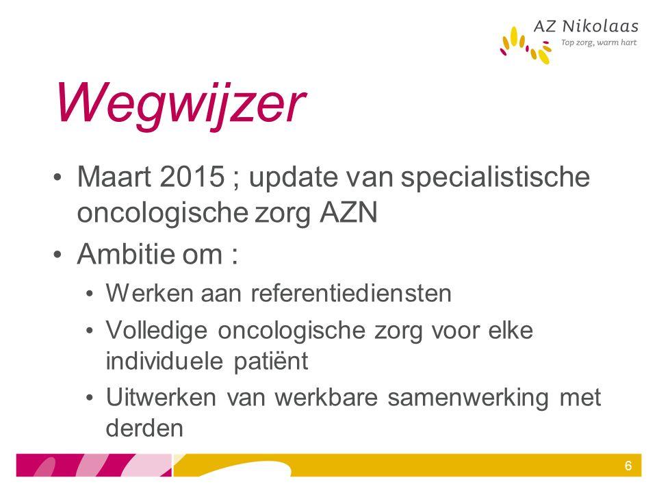 6 Wegwijzer Maart 2015 ; update van specialistische oncologische zorg AZN Ambitie om : Werken aan referentiediensten Volledige oncologische zorg voor