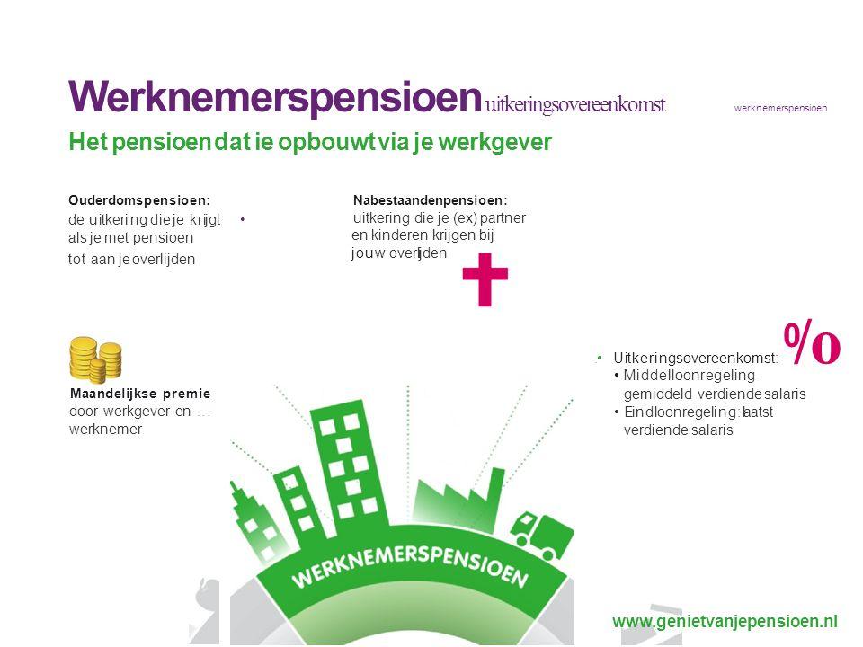 Contactgegevens pensioenfonds/verzekeraar www.watmoetikdoenvoormijnpensioen.nl www.mijnpensioenoverzicht.nl www.genietvanjepensioen.nl