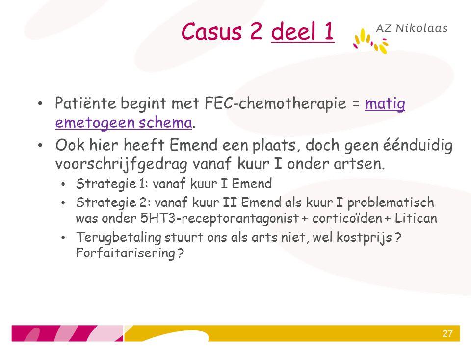 Casus 2 deel 1 Patiënte begint met FEC-chemotherapie = matig emetogeen schema. Ook hier heeft Emend een plaats, doch geen éénduidig voorschrijfgedrag