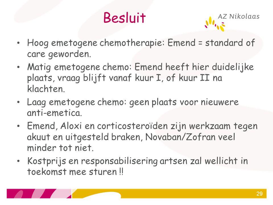 Besluit Hoog emetogene chemotherapie: Emend = standard of care geworden. Matig emetogene chemo: Emend heeft hier duidelijke plaats, vraag blijft vanaf