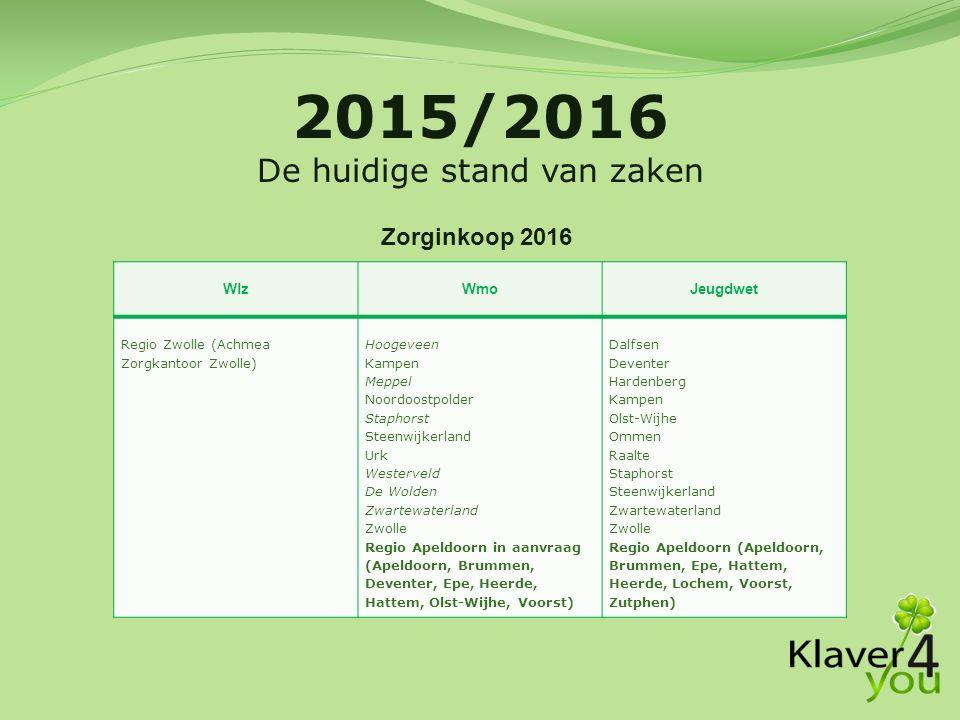 Zorginkoop 2016 2015/2016 De huidige stand van zaken WlzWmoJeugdwet Regio Zwolle (Achmea Zorgkantoor Zwolle) Hoogeveen Kampen Meppel Noordoostpolder S