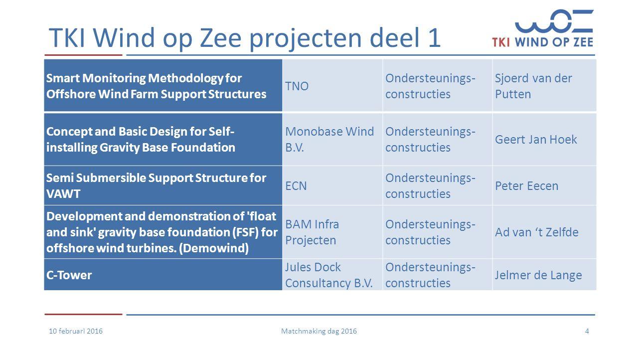 10 februari 2016 Matchmaking dag 2016 4 Smart Monitoring Methodology for Offshore Wind Farm Support Structures TNO Ondersteunings- constructies Sjoerd van der Putten Concept and Basic Design for Self- installing Gravity Base Foundation Monobase Wind B.V.