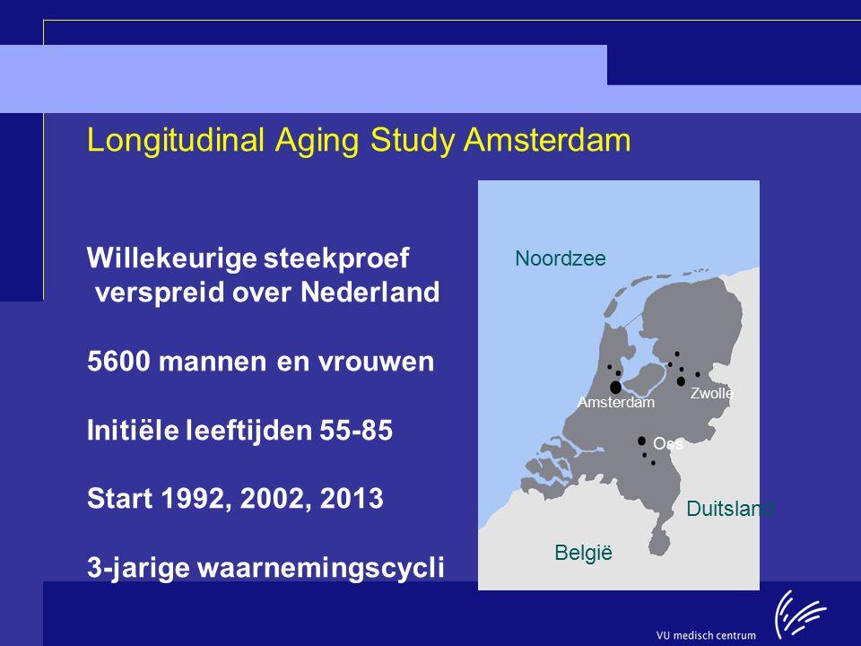 Willekeurige steekproef verspreid over Nederland 5600 mannen en vrouwen Initiële leeftijden 55-85 Start 1992, 2002, 2013 3-jarige waarnemingscycli Zwo