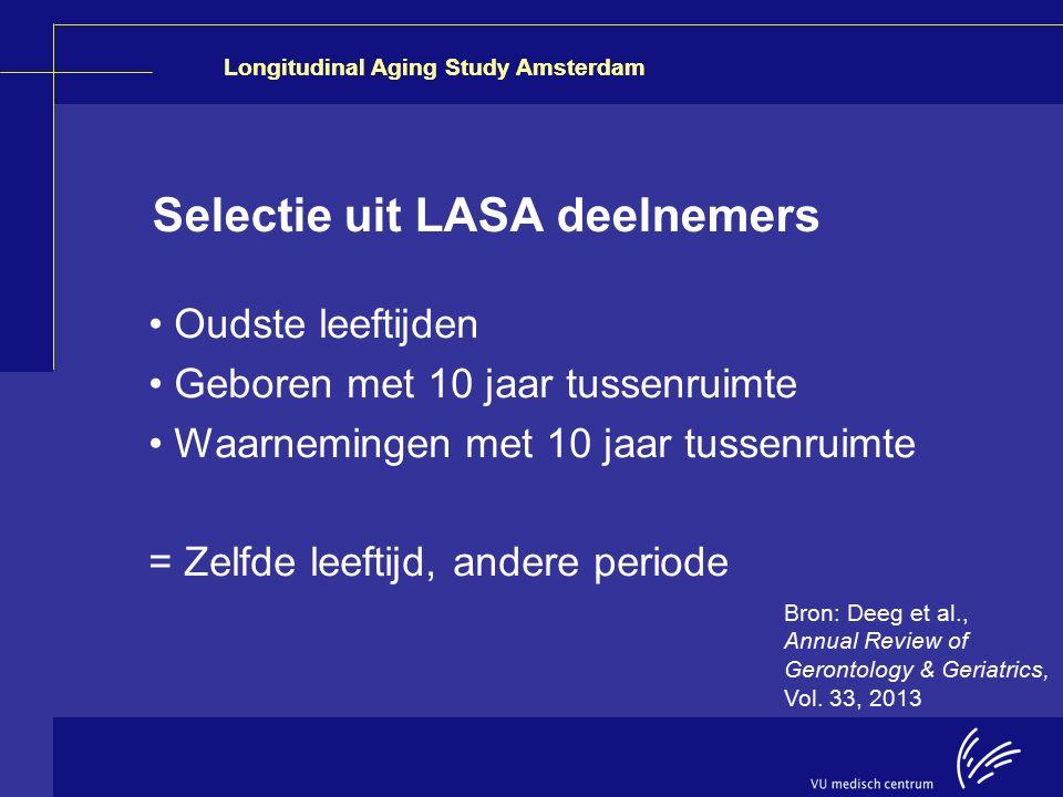 Longitudinal Aging Study Amsterdam Selectie uit LASA deelnemers Oudste leeftijden Geboren met 10 jaar tussenruimte Waarnemingen met 10 jaar tussenruim