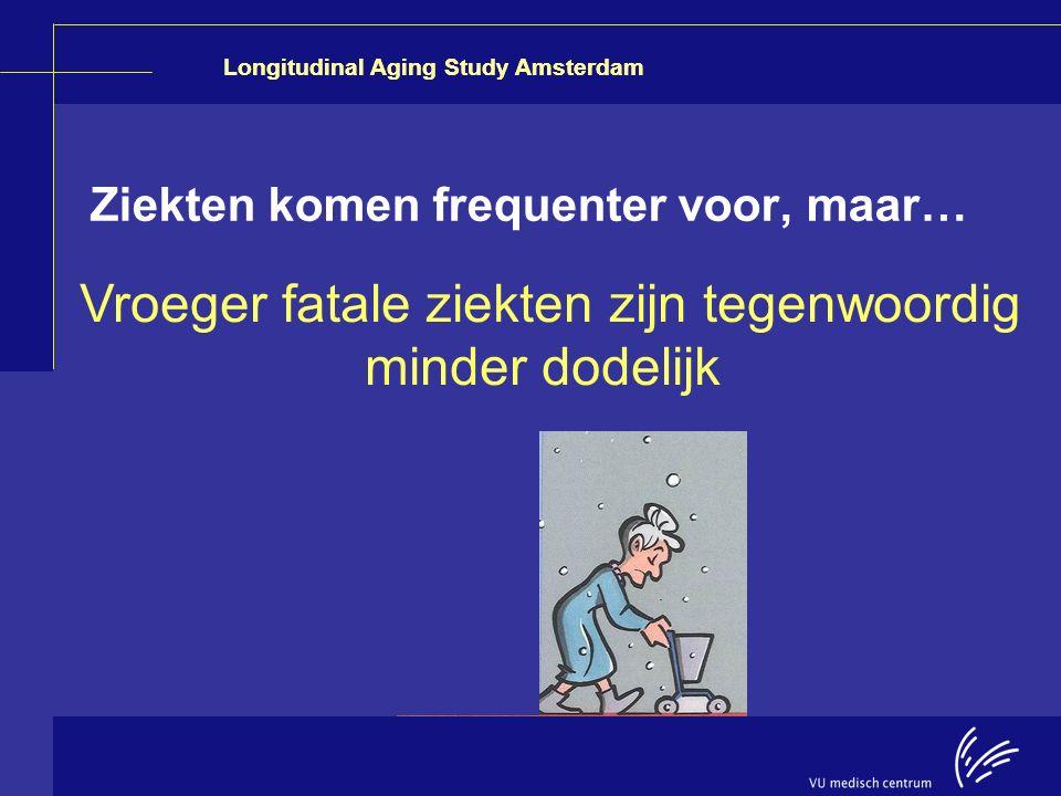 Longitudinal Aging Study Amsterdam Ziekten komen frequenter voor, maar… Vroeger fatale ziekten zijn tegenwoordig minder dodelijk