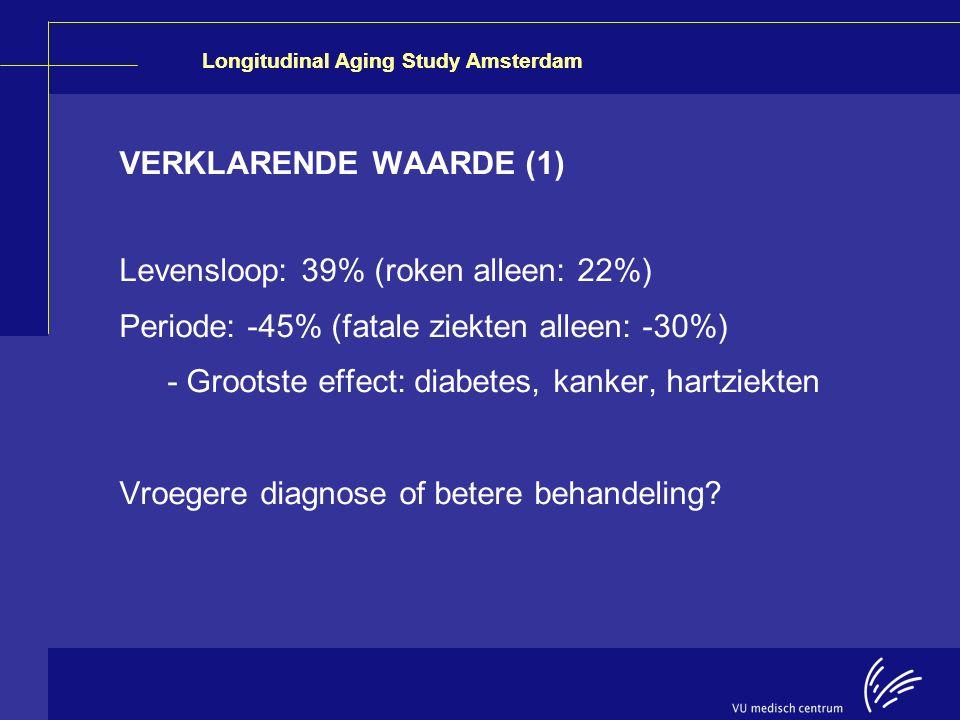 Longitudinal Aging Study Amsterdam VERKLARENDE WAARDE (1) Levensloop: 39% (roken alleen: 22%) Periode: -45% (fatale ziekten alleen: -30%) - Grootste e