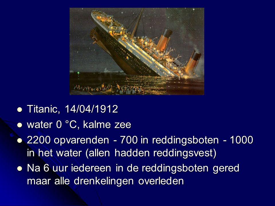 Titanic, 14/04/1912 Titanic, 14/04/1912 water 0 °C, kalme zee water 0 °C, kalme zee 2200 opvarenden - 700 in reddingsboten - 1000 in het water (allen hadden reddingsvest) 2200 opvarenden - 700 in reddingsboten - 1000 in het water (allen hadden reddingsvest) Na 6 uur iedereen in de reddingsboten gered maar alle drenkelingen overleden Na 6 uur iedereen in de reddingsboten gered maar alle drenkelingen overleden