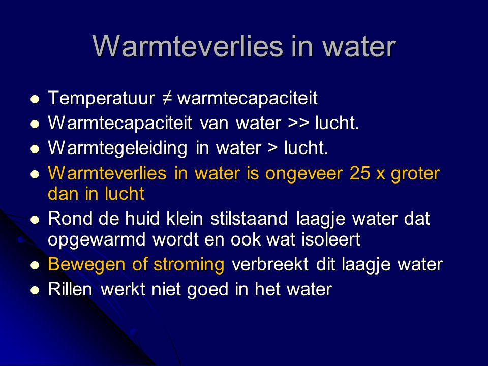 Warmteverlies in water Temperatuur ≠ warmtecapaciteit Temperatuur ≠ warmtecapaciteit Warmtecapaciteit van water >> lucht.