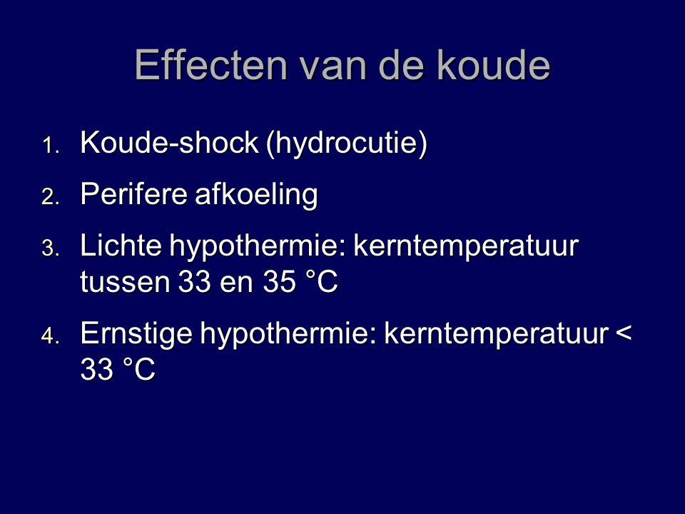 Effecten van de koude 1.Koude-shock (hydrocutie) 2.