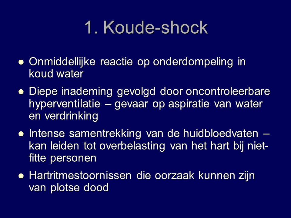 1. Koude-shock Onmiddellijke reactie op onderdompeling in koud water Onmiddellijke reactie op onderdompeling in koud water Diepe inademing gevolgd doo
