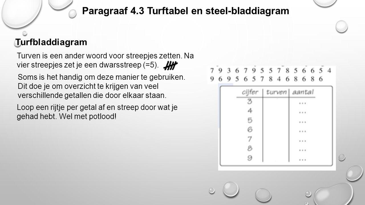 Paragraaf 4.3 Turftabel en steel-bladdiagram Turfbladdiagram Turven is een ander woord voor streepjes zetten. Na vier streepjes zet je een dwarsstreep