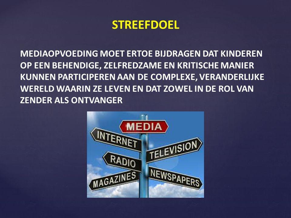 DEEL 1: MEDIAGELETTERDHEID (ME1)  TAAL VAN DE MEDIA -woordenschat rond media gebruiken.