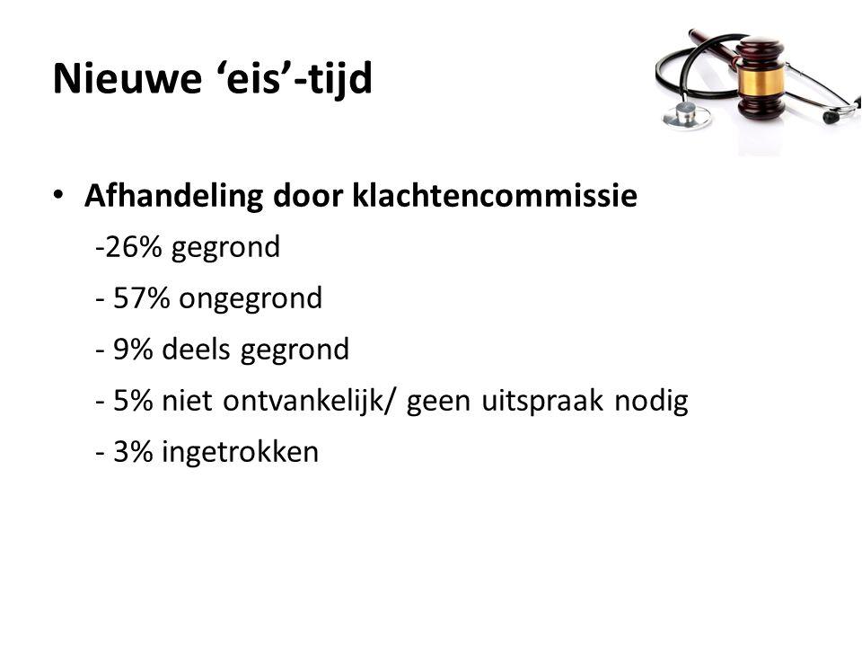 Nieuwe 'eis'-tijd Afhandeling door klachtencommissie -26% gegrond - 57% ongegrond - 9% deels gegrond - 5% niet ontvankelijk/ geen uitspraak nodig - 3%