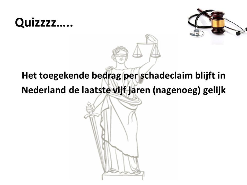 Quizzzz….. Het toegekende bedrag per schadeclaim blijft in Nederland de laatste vijf jaren (nagenoeg) gelijk