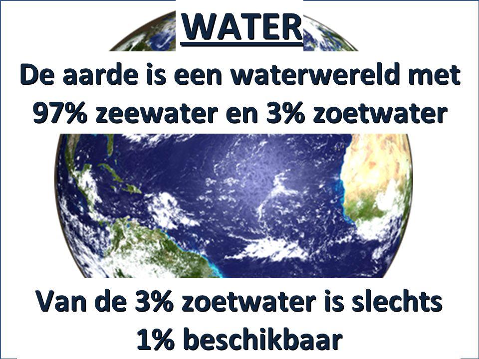 D WATER De aarde is een waterwereld met 97% zeewater en 3% zoetwater Van de 3% zoetwater is slechts 1% beschikbaar