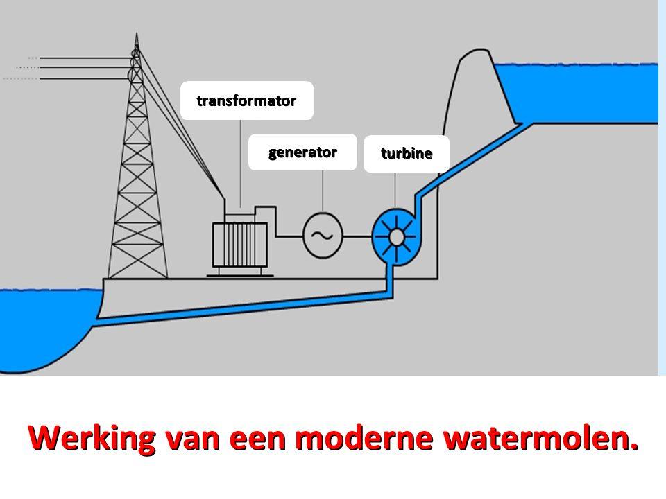 Werking van een moderne watermolen. transformator generator turbine