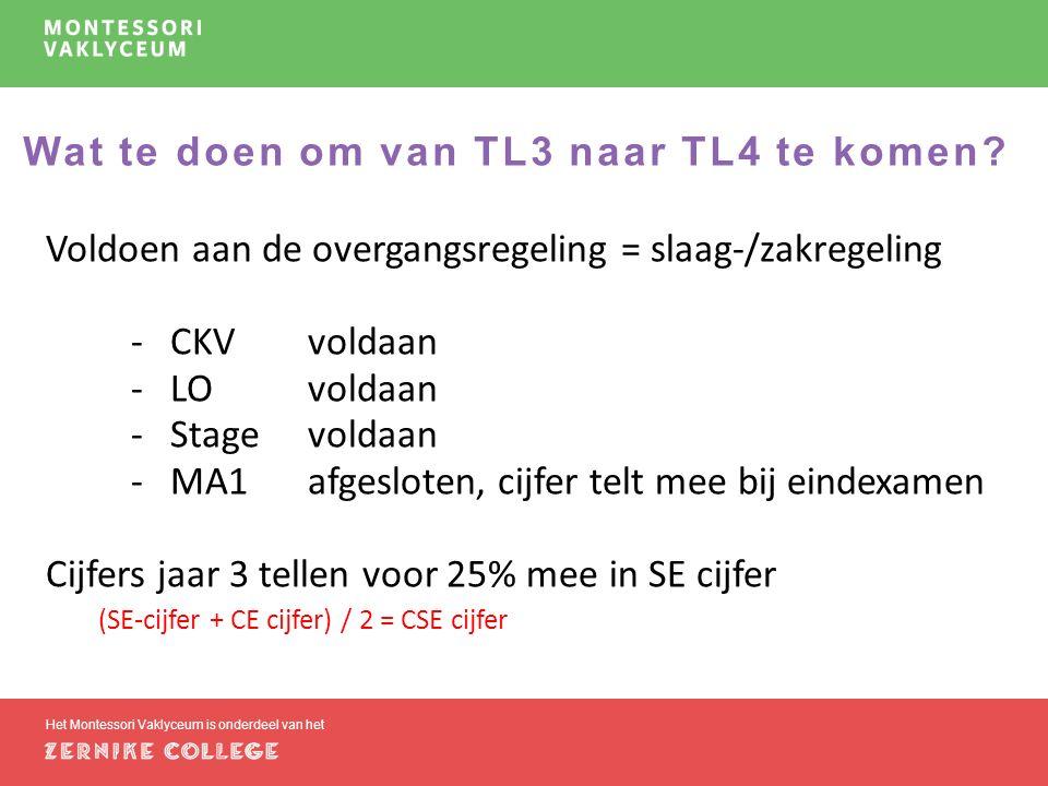 Wat te doen om van TL3 naar TL4 te komen.