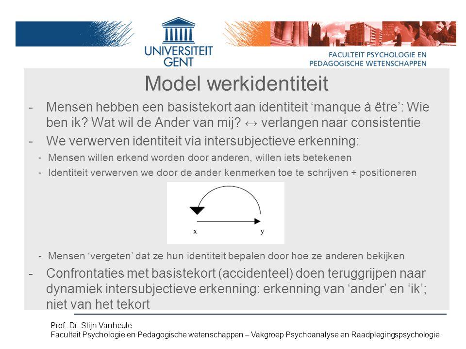 Model werkidentiteit -Mensen hebben een basistekort aan identiteit 'manque à être': Wie ben ik.