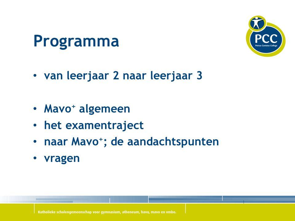 Programma van leerjaar 2 naar leerjaar 3 Mavo + algemeen het examentraject naar Mavo + ; de aandachtspunten vragen